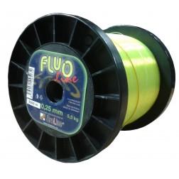 vlasec Fluoro Line